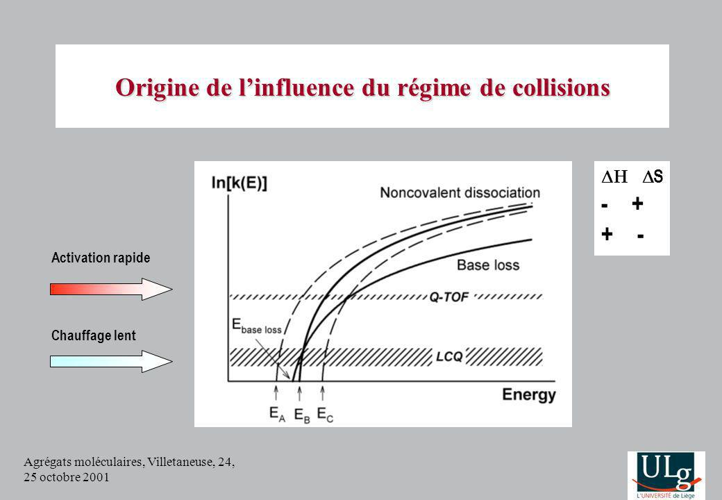 Agrégats moléculaires, Villetaneuse, 24, 25 octobre 2001 Origine de linfluence du régime de collisions Chauffage lent Activation rapide S - + + -
