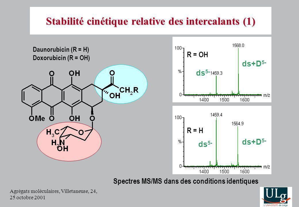 Agrégats moléculaires, Villetaneuse, 24, 25 octobre 2001 Daunorubicin (R = H) Doxorubicin (R = OH) ds+D 5- ds 5- R = OH R = H Stabilité cinétique rela
