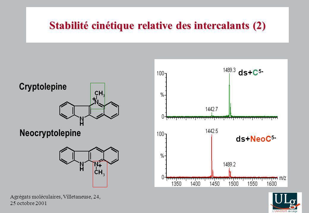 Agrégats moléculaires, Villetaneuse, 24, 25 octobre 2001 Intercalants: intercalation « random » Stabilité cinétique relative des intercalants (2) Cryptolepine Neocryptolepine ds+C 5- ds+NeoC 5-