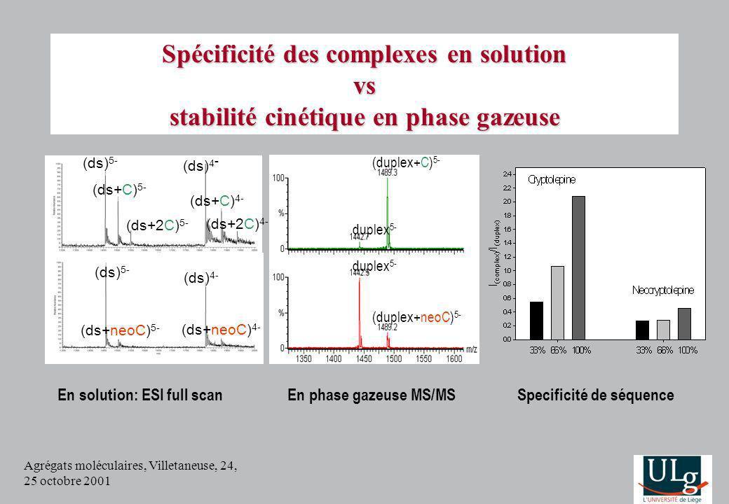Agrégats moléculaires, Villetaneuse, 24, 25 octobre 2001 Spécificité des complexes en solution vs stabilité cinétique en phase gazeuse (ds+C) 5- (ds)