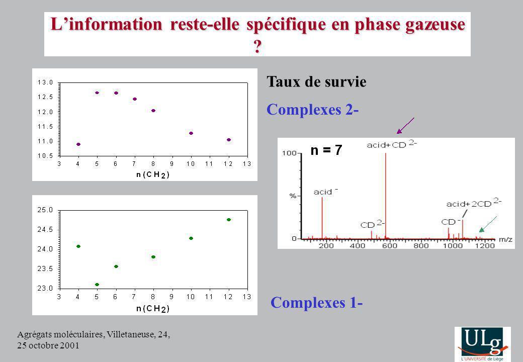 Agrégats moléculaires, Villetaneuse, 24, 25 octobre 2001 Complexes 2- Linformation reste-elle spécifique en phase gazeuse ? Complexes 1- Taux de survi