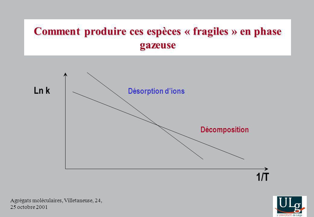 Agrégats moléculaires, Villetaneuse, 24, 25 octobre 2001 Comment produire ces espèces « fragiles » en phase gazeuse 1/T Ln k Désorption dions Décompos