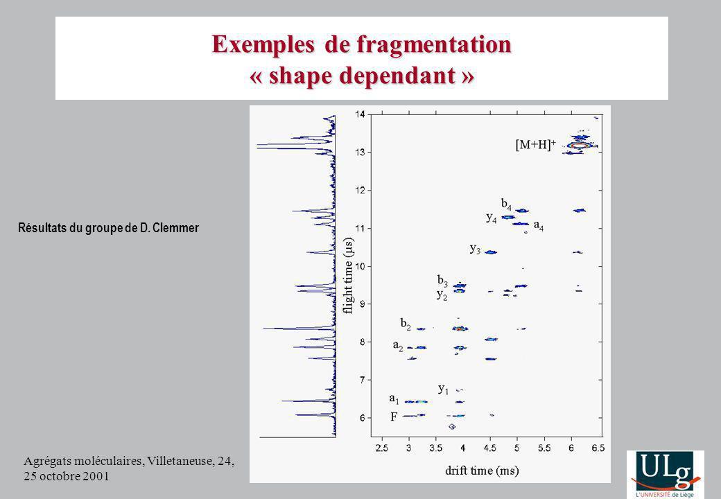 Agrégats moléculaires, Villetaneuse, 24, 25 octobre 2001 Exemples de fragmentation « shape dependant » Résultats du groupe de D. Clemmer