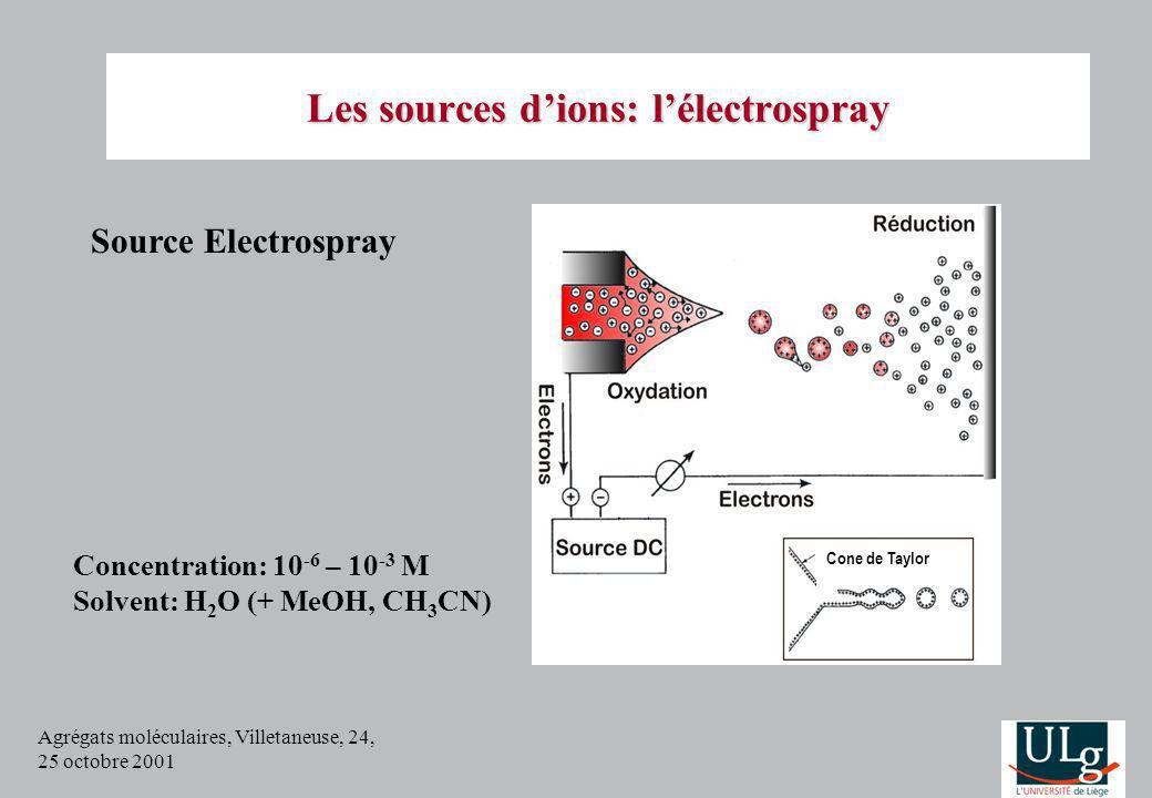 Agrégats moléculaires, Villetaneuse, 24, 25 octobre 2001 Source Electrospray Concentration: 10 -6 – 10 -3 M Solvent: H 2 O (+ MeOH, CH 3 CN) Cone de T