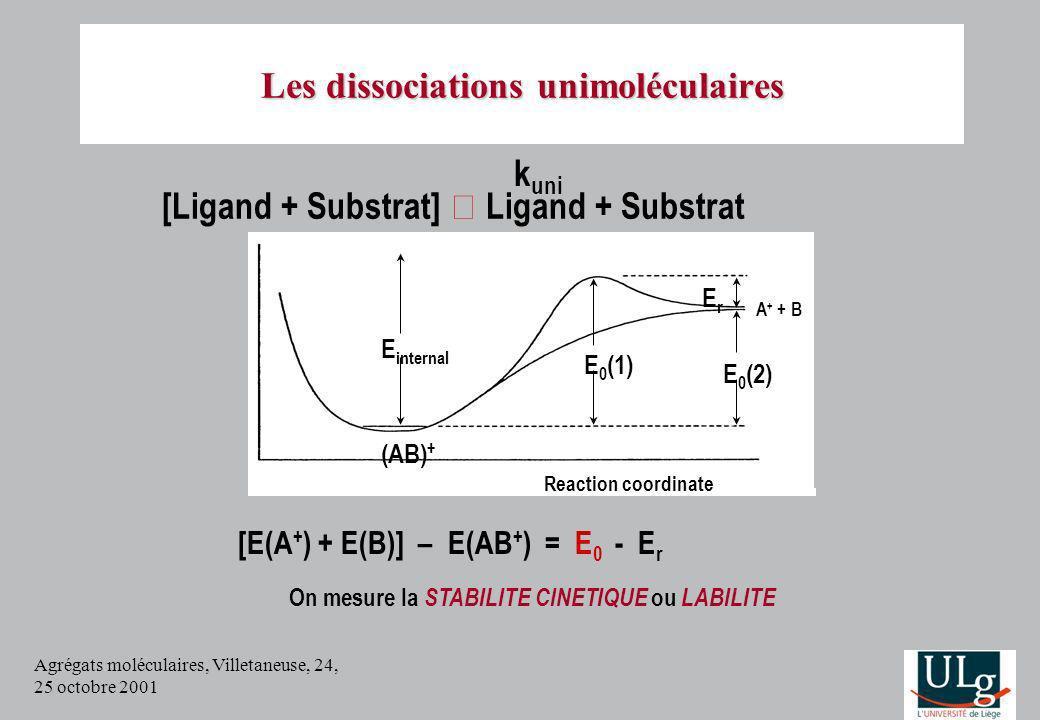 Agrégats moléculaires, Villetaneuse, 24, 25 octobre 2001 (AB) + E 0 (2) ErEr E 0 (1) E internal Reaction coordinate A + + B [Ligand + Substrat] Ligand + Substrat [E(A + ) + E(B)] – E(AB + ) = E 0 - E r On mesure la STABILITE CINETIQUE ou LABILITE Les dissociations unimoléculaires k uni