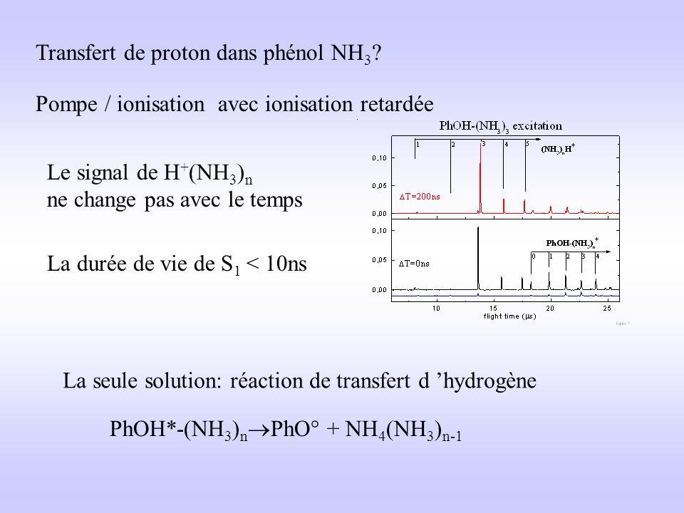 1] O. Cheshnovsky and S. Leutwiller J. Chem. Phys. 88 4127 (1988) 2] T. Droz, R. Knochenmuss, S. Leutwyller J. Chem. Phys 93 4520 (1990) 3] C. Jouvet,
