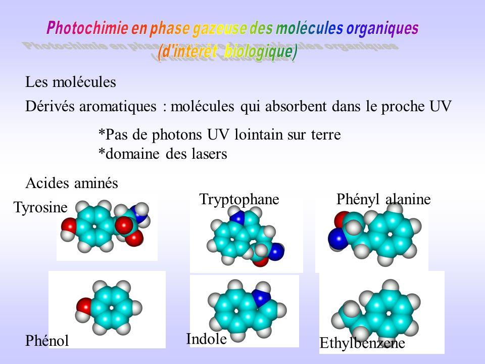 Les molécules Dérivés aromatiques : molécules qui absorbent dans le proche UV *Pas de photons UV lointain sur terre *domaine des lasers Acides aminés Tyrosine Phénol Indole TryptophanePhényl alanine Ethylbenzene