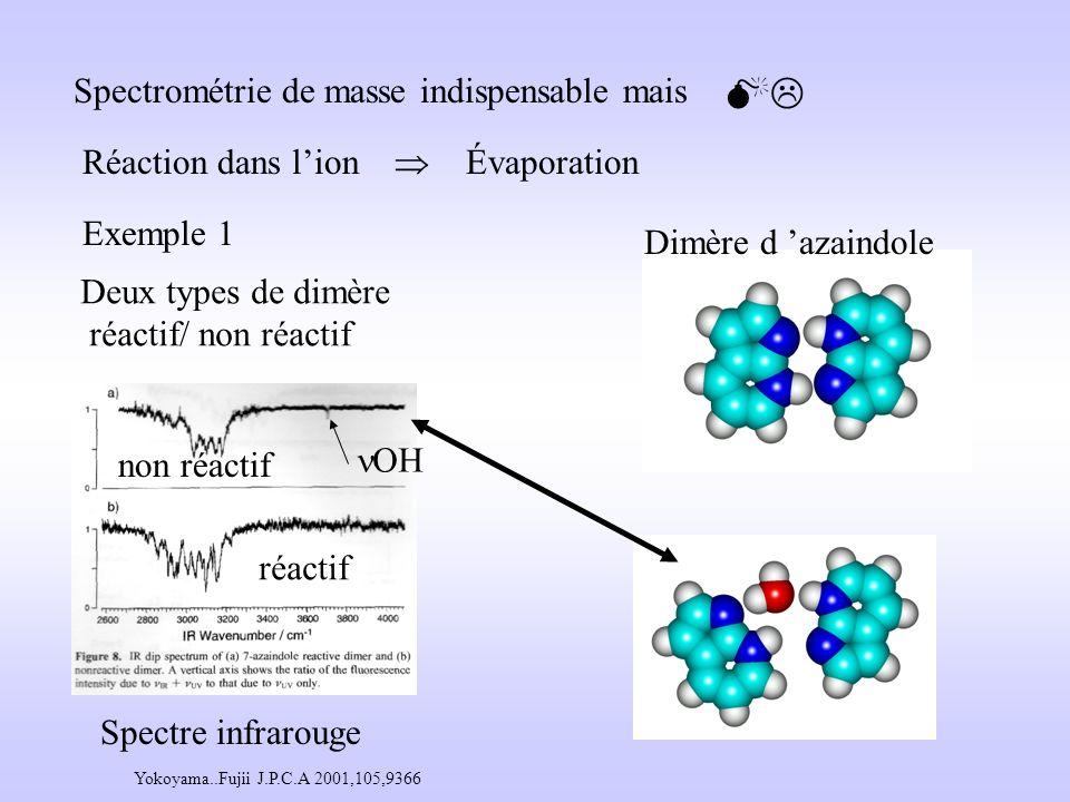 Spectrométrie de masse indispensable mais ÉvaporationRéaction dans lion Exemple 1 Dimère d azaindole Deux types de dimère réactif/ non réactif réactif non réactif OH Spectre infrarouge Yokoyama..Fujii J.P.C.A 2001,105,9366