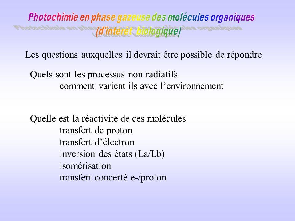 Exemple 2 Naphtol (NH 3 ) n Evaporation libération dénergie cinétique Spectres MPI TOF + extraction retardée Spectre de masse 1-1 1-2 Il y a deux méth