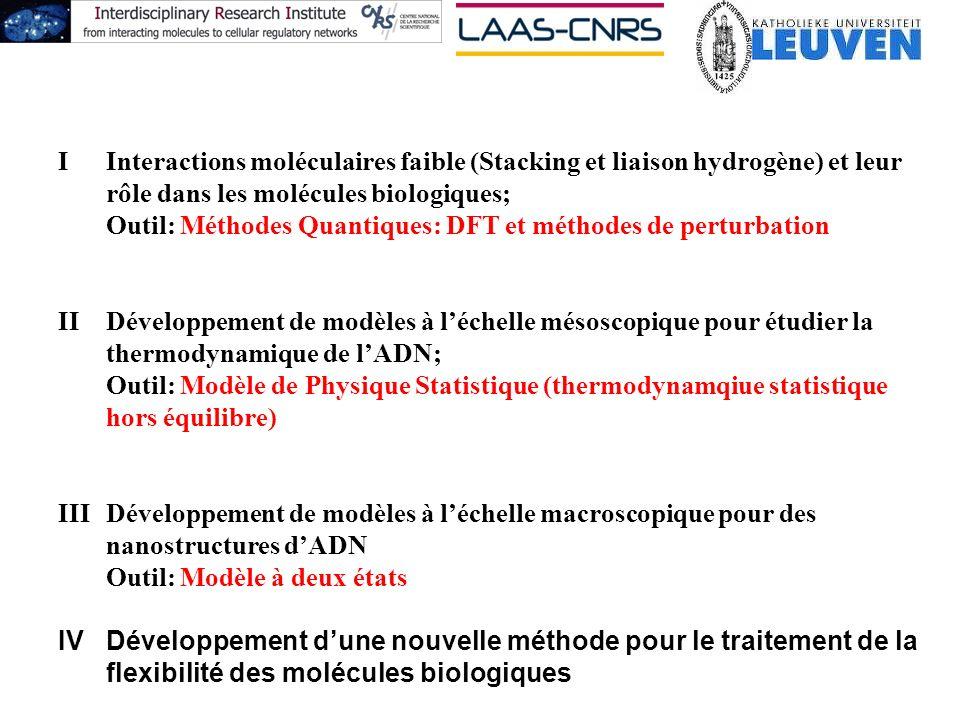 IInteractions moléculaires faible (Stacking et liaison hydrogène) et leur rôle dans les molécules biologiques; Outil: Méthodes Quantiques: DFT et méth