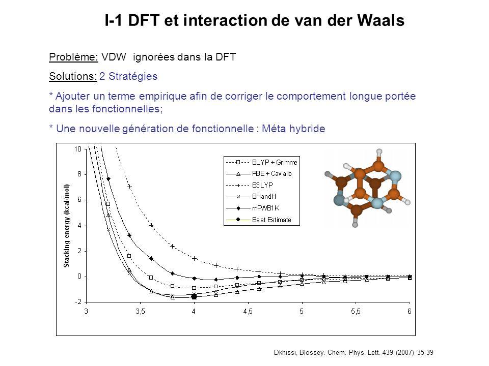 Problème: VDW ignorées dans la DFT Solutions: 2 Stratégies * Ajouter un terme empirique afin de corriger le comportement longue portée dans les foncti