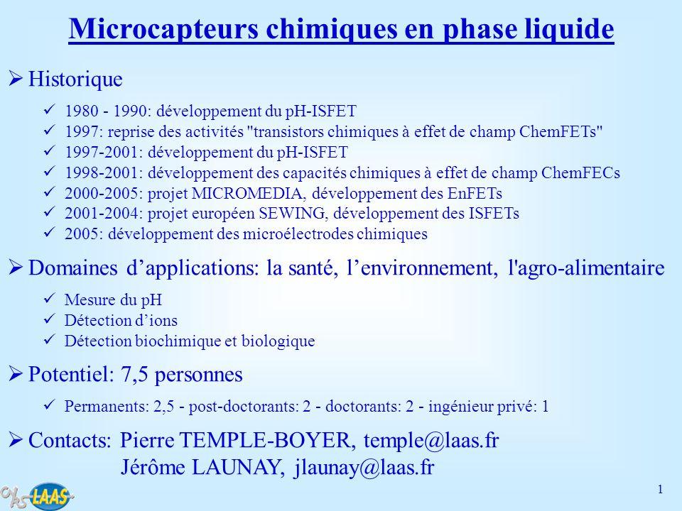 1 Microcapteurs chimiques en phase liquide Historique 1980 - 1990: développement du pH-ISFET 1997: reprise des activités