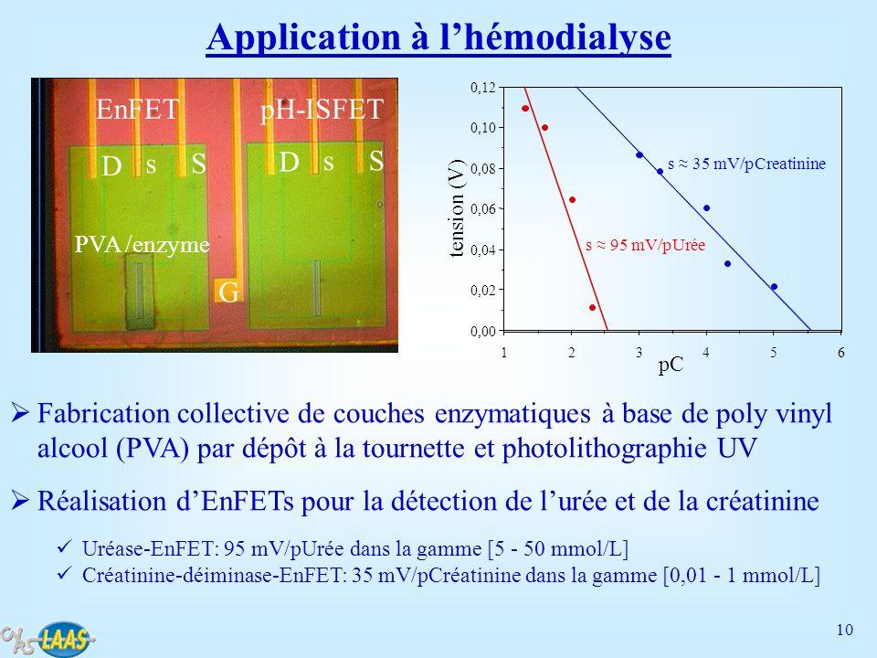 10 Fabrication collective de couches enzymatiques à base de poly vinyl alcool (PVA) par dépôt à la tournette et photolithographie UV Réalisation dEnFE