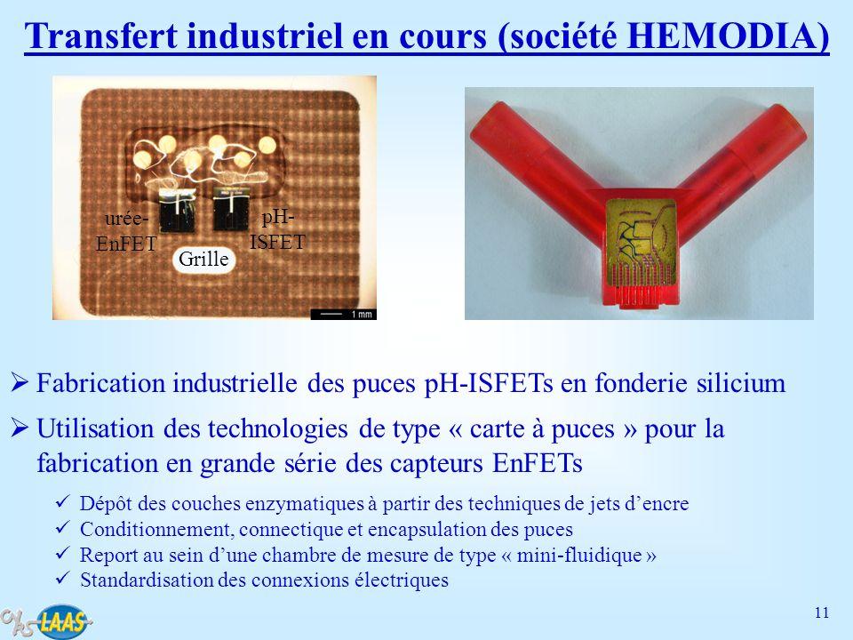11 Fabrication industrielle des puces pH-ISFETs en fonderie silicium Utilisation des technologies de type « carte à puces » pour la fabrication en gra