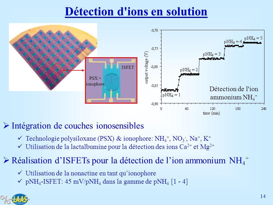 14 Détection d'ions en solution Intégration de couches ionosensibles Technologie polysiloxane (PSX) & ionophore: NH 4 +, NO 3 -, Na +, K + Utilisation