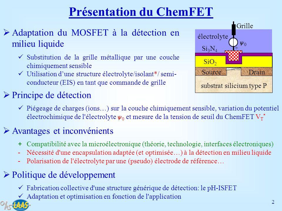 3 Le microcapteur pH-ISFET ISFET: ion sensitive field effect transistor Détection de l ion H + à partir d une grille SiO 2 /Si 3 N 4 SiO 2 : propriétés diélectriques Si 3 N 4 : propriétés diélectriques et chimiques Détection potentiométrique: variation de la tension de seuil du transistor en fonction du potentiel électrochimique 0 de la solution V T * = V T - 0 V T + s Nernst (pH - pH pcn ) s Nernst = (ln10)kT/q soit: s Nernst 59 mV/pH à 300K Microcapteur chimique N-pH-ISFET: I DS = K[(V GS - V T * )V DS - 0,5V DS ] Variation linéaire de la tension grille-source V GS en fonction du pH pour un courant drain-source I DS et une tension drain-source V DS constants électrolyte Grille substrat silicium type P substrat silicium Source Drain I DS V DS V GS 0 + SourceDrain substrat silicium SiO 2 Si 3 N 4 + +