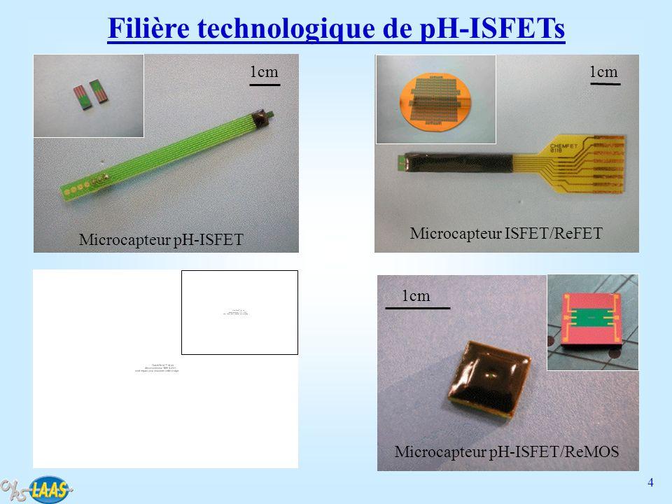 15 Présentation des microélectrodes chimiques Développement de capacités chimiques à effet de champ ChemFECs (ou structures électrolyte/isolant/semi-conducteur EIS) Utilisation de la filière ChemFET à grille ionosensible SiO 2 /Si 3 N 4 Extension aux microélectrodes métalliques (Au, Pt,…) Intérêt: Ouverture vers les principes de détection voltampérométriques et impédancemétriques électrolyte Grille substrat silicium type P substrat silicium Source Drain V substrat substrat silicium SiO 2 Si 3 N 4 I + électrolyte substrat silicium type P substrat silicium Source Drain substrat silicium SiO 2 V + I