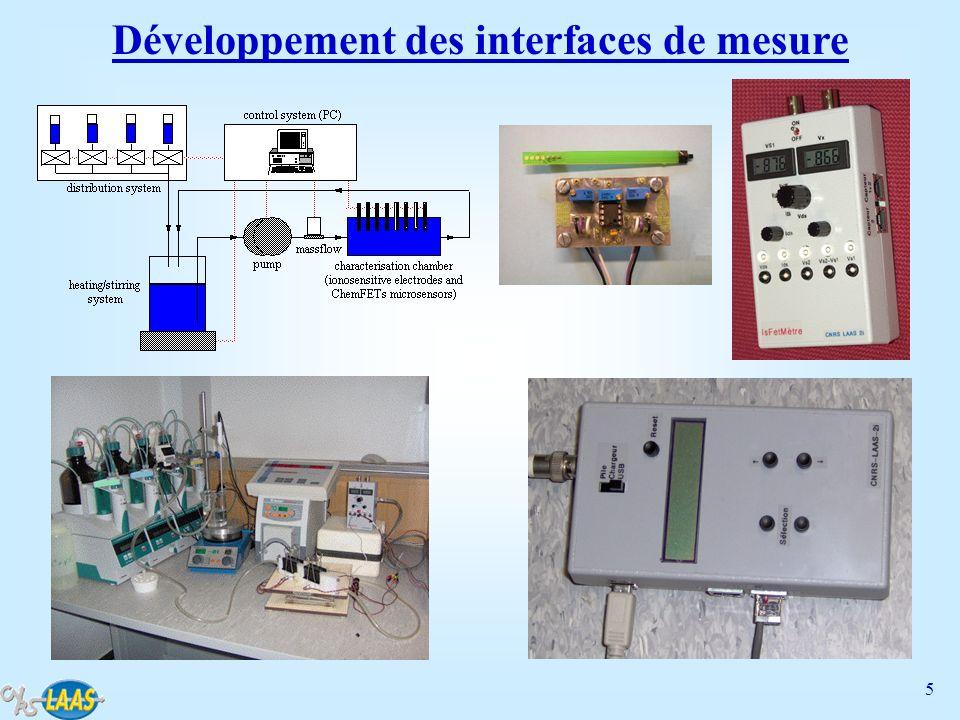 16 Technologie des microélectrodes chimiques Structure conductrice métal(Au)/électrolyte/métal(Au) Structure capacitive métal/électrolyte/isolant(SiO 2 /Si 3 N 4 )/silicium Réalisation technologique Substrat type P (oxyde de champ de 800 nm) Contact N ou N+ Grille: SiO 2 (30nm)/Si 3 N 4 (80nm) Métallisations Ti/Au Passivation: oxyde PECVD de 800nm Report, câblage, encapsulation et conditionnement à la phase liquide Montage amplificateur pour ChemFEC