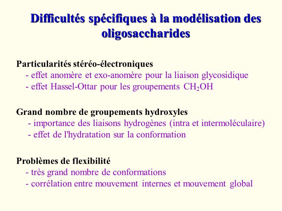 Difficultés spécifiques à la modélisation des oligosaccharides Particularités stéréo-électroniques - effet anomère et exo-anomère pour la liaison glyc
