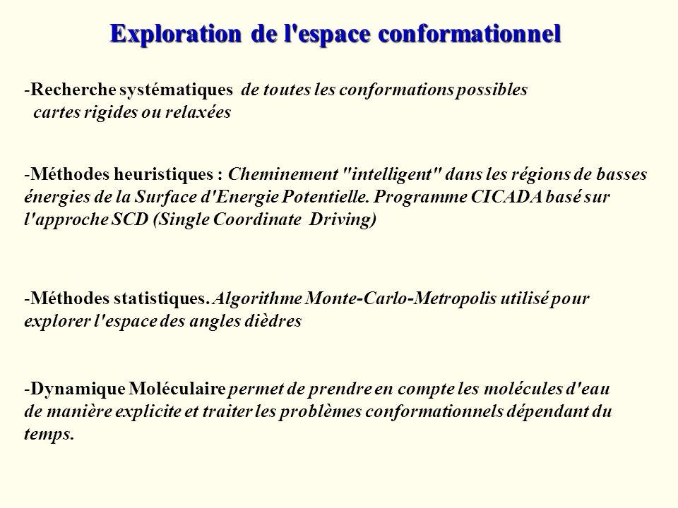 Exploration de l'espace conformationnel -Recherche systématiques de toutes les conformations possibles cartes rigides ou relaxées -Méthodes heuristiqu