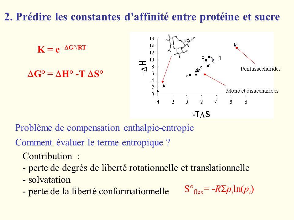 2. Prédire les constantes d'affinité entre protéine et sucre S° flex = -R p i ln(p i ) Comment évaluer le terme entropique ? K = e - G°/RT G° = H° -T