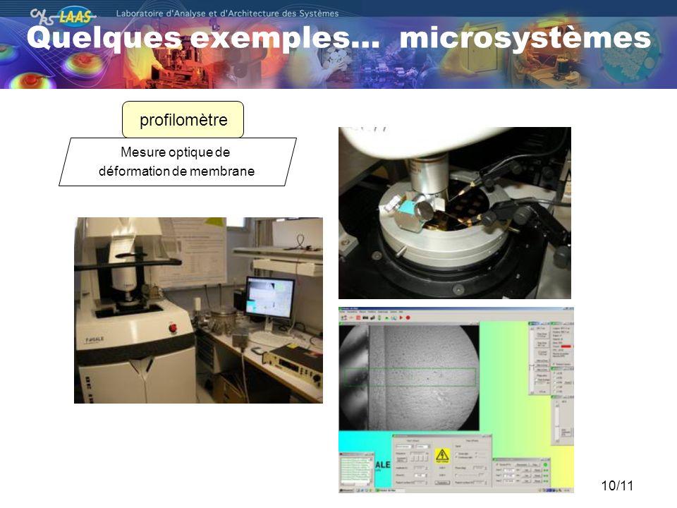 Quelques exemples… microsystèmes 10/11 Mesure optique de déformation de membrane profilomètre