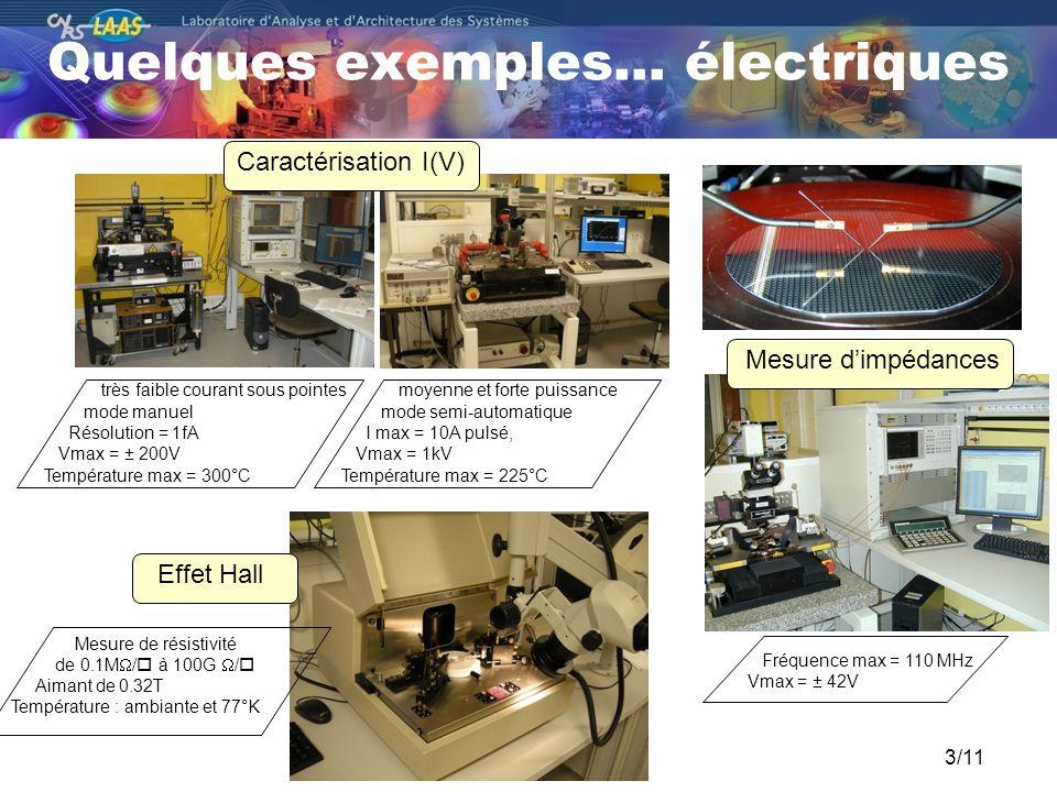Quelques exemples… électriques 3/11 très faible courant sous pointes mode manuel Résolution = 1fA Vmax = ± 200V Température max = 300°C moyenne et for