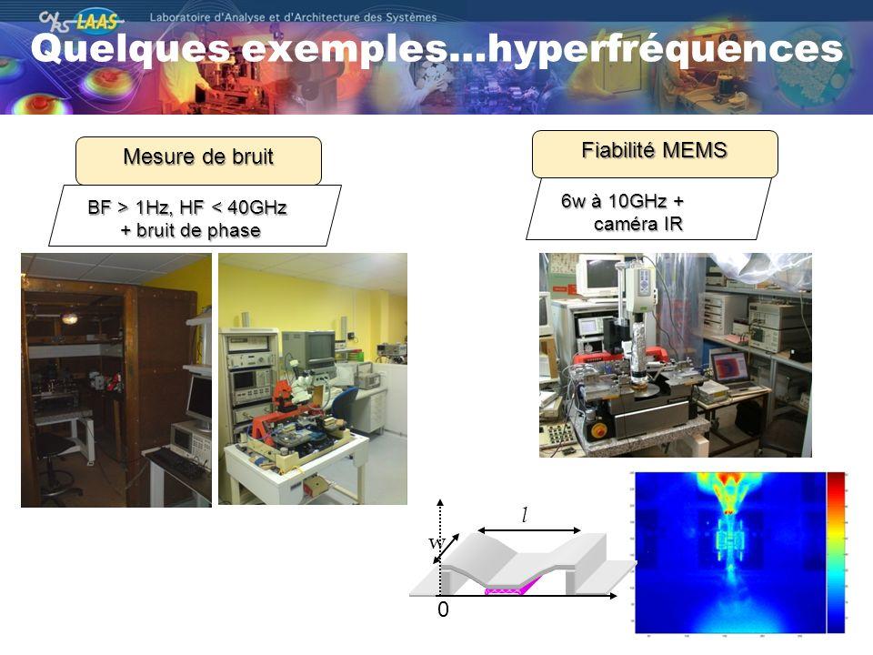 Quelques exemples…hyperfréquences Mesure de bruit Fiabilité MEMS BF > 1Hz, HF 1Hz, HF < 40GHz + bruit de phase 6w à 10GHz + caméra IR 0 l w