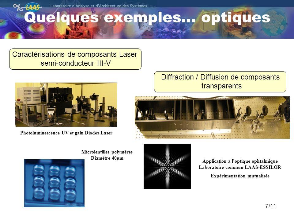 8/11 Développement optique vers les nanobiotechnologies Méthodes optiques pour létude des réplications cellulaires FCS : Fluorescence Correlation Spectrocopy