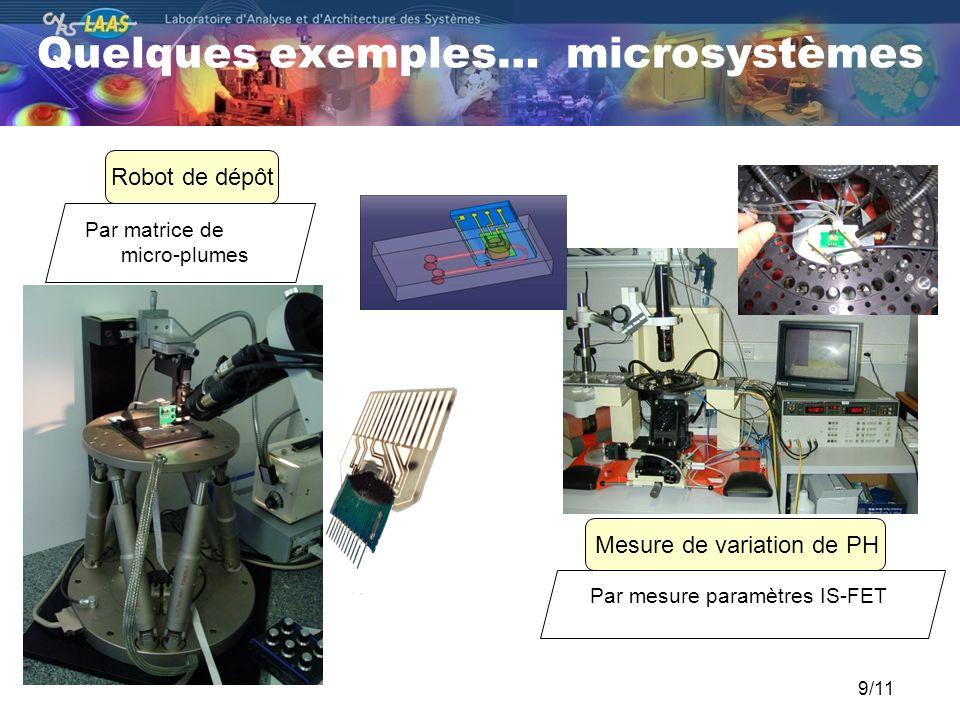 Quelques exemples… microsystèmes 9/11 Par matrice de micro-plumes Par mesure paramètres IS-FET Robot de dépôt Mesure de variation de PH
