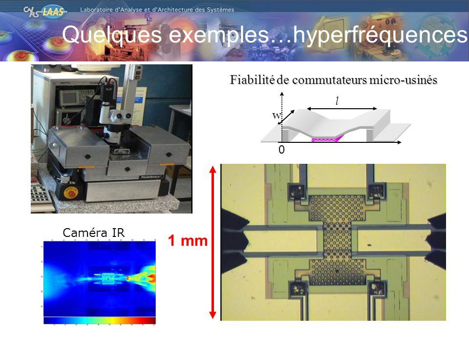 1 mm Fiabilité de commutateurs micro-usinés 0 l w Caméra IR Quelques exemples…hyperfréquences