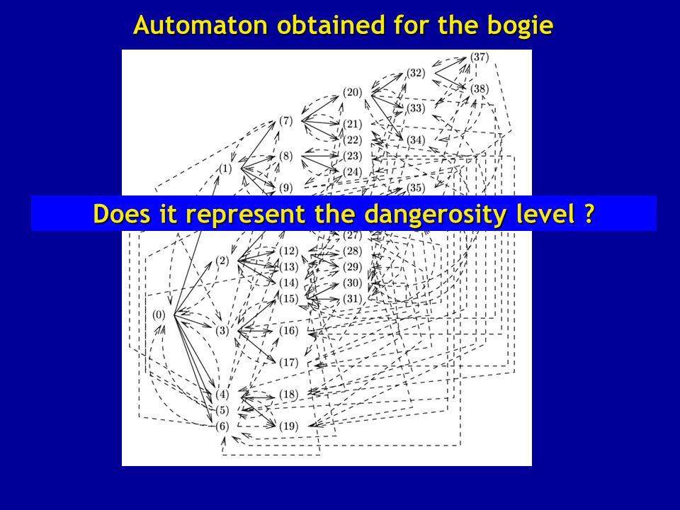 Simulation with commercial software Thématique-Introduction-Energie et Causalité-Passage au discret-Application grav