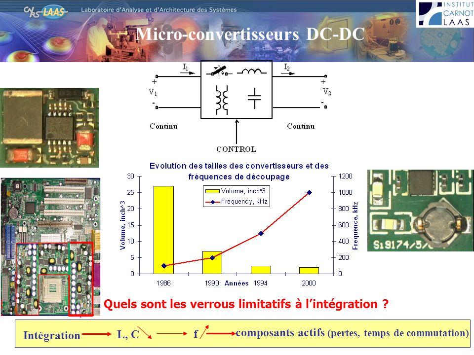 Micro-convertisseurs DC-DC Intégration L, C composants actifs (pertes, temps de commutation) f Quels sont les verrous limitatifs à lintégration ?