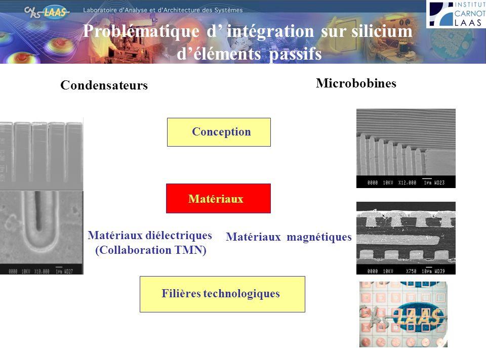 Conception Condensateurs Microbobines Problématique d intégration sur silicium déléments passifs Matériaux diélectriques (Collaboration TMN) Matériaux