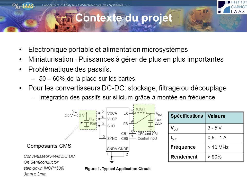 Intégration de condensateurs haute densité sur silicium Technologie: –Surface minimale sur substrat Si –Compatibilité process Capacité surfacique: –Electrodes: structuration du Silicium –Matériau high–k - Dépôt par MOCVD Faibles pertes: –Matériau électrodes (σ) –Matériau diélectrique (tanδ) Objectifs Propriété Valeurs Capacité spécifique > 500 nF/mm 2 Tenue en tension 15 - 20 V Fréquence de résonance > 50 MHz Resistance série < 100 mΩ Inductance série À voir