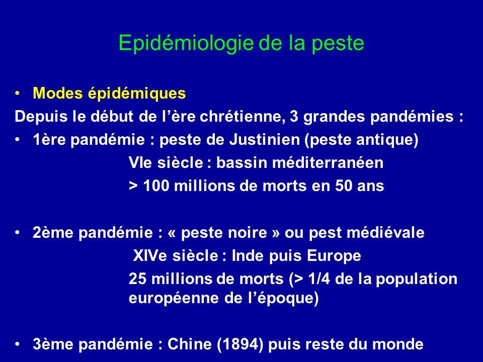 Situation actuelle Persistance de foyers résiduels (rongeurs sauvages) en : - Afrique Zaïre, Afrique du Sud-Est, Madagascar (1991) - Asie Inde (1994), Chine, Vietnam, Birmanie - Amérique du Sud et du Nord Bolivie, Pérou, Brésil, Ouest des USA Epidémiologie de la peste