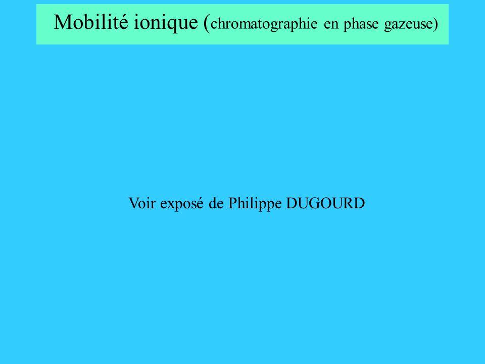Mobilité ionique ( chromatographie en phase gazeuse) Voir exposé de Philippe DUGOURD