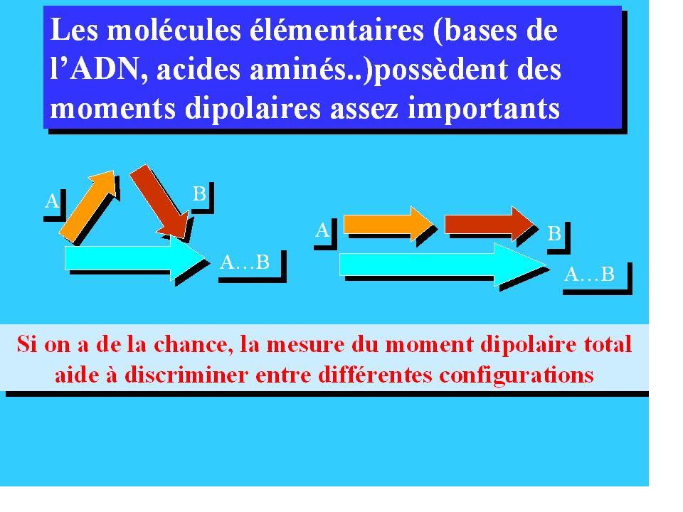 analogues linéaireou cyclique analogues linéaireou cyclique Krcz Theochem 540231 (2001) Krcz Theochem 540231 (2001)