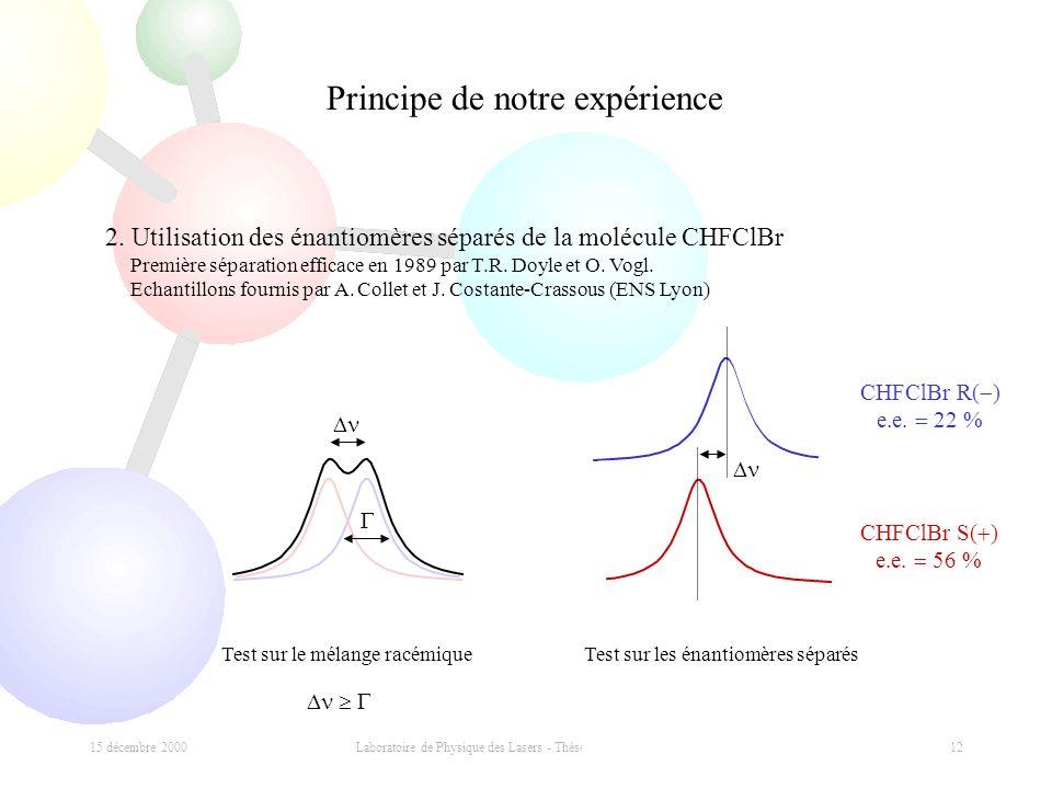 15 décembre 2000 Laboratoire de Physique des Lasers - Thèse Thibaut MARREL 12 Principe de notre expérience 2. Utilisation des énantiomères séparés de