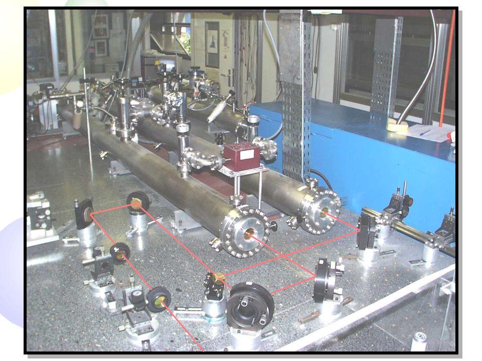 15 décembre 2000 Laboratoire de Physique des Lasers - Thèse Thibaut MARREL 15