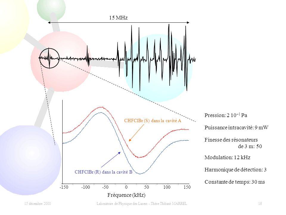 15 décembre 2000 Laboratoire de Physique des Lasers - Thèse Thibaut MARREL 16 15 MHz Pression: 2 10 1 Pa Puissance intracavité: 9 mW Finesse des réson