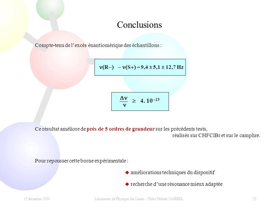 15 décembre 2000 Laboratoire de Physique des Lasers - Thèse Thibaut MARREL 20 Conclusions Compte-tenu de lexcès énantiomérique des échantillons : R S