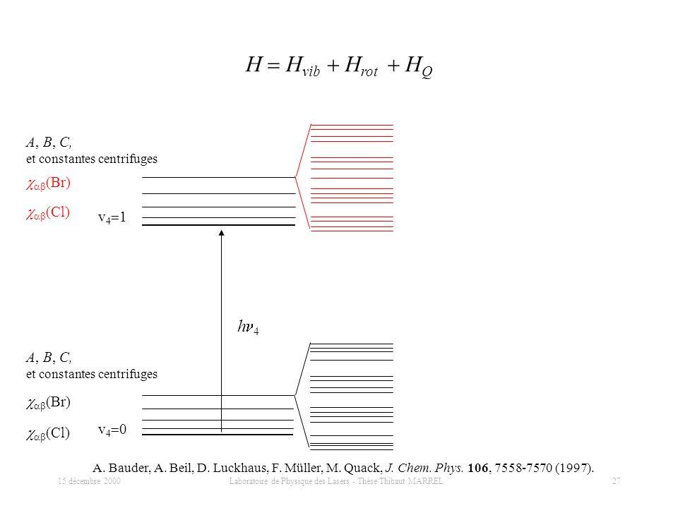 15 décembre 2000 Laboratoire de Physique des Lasers - Thèse Thibaut MARREL 27 H H vib H rot H Q v 4 0 v 4 1 h 4 A, B, C, et constantes centrifuges A,