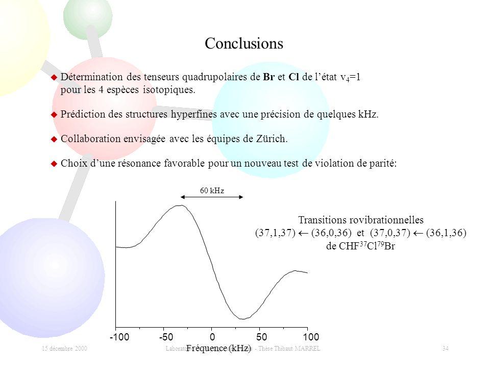 15 décembre 2000 Laboratoire de Physique des Lasers - Thèse Thibaut MARREL 34 Conclusions Détermination des tenseurs quadrupolaires de Br et Cl de lét