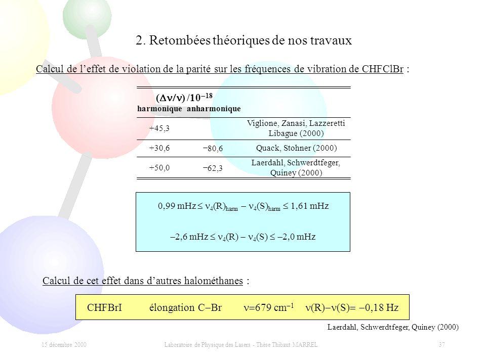 15 décembre 2000 Laboratoire de Physique des Lasers - Thèse Thibaut MARREL 37 2. Retombées théoriques de nos travaux Calcul de leffet de violation de