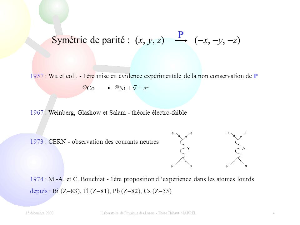 15 décembre 2000 Laboratoire de Physique des Lasers - Thèse Thibaut MARREL 4 Symétrie de parité : (x, y, z) ( x, y, z) P 1974 : M.-A. et C. Bouchiat -