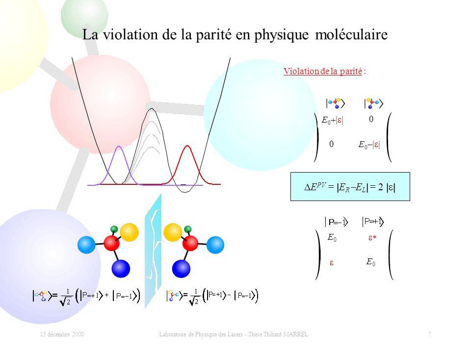 15 décembre 2000 Laboratoire de Physique des Lasers - Thèse Thibaut MARREL 7 La violation de la parité en physique moléculaire 123456789 E0E0 E0E0 E0E