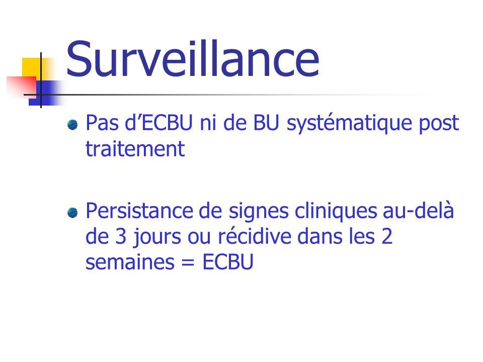 Surveillance Pas dECBU ni de BU systématique post traitement Persistance de signes cliniques au-delà de 3 jours ou récidive dans les 2 semaines = ECBU