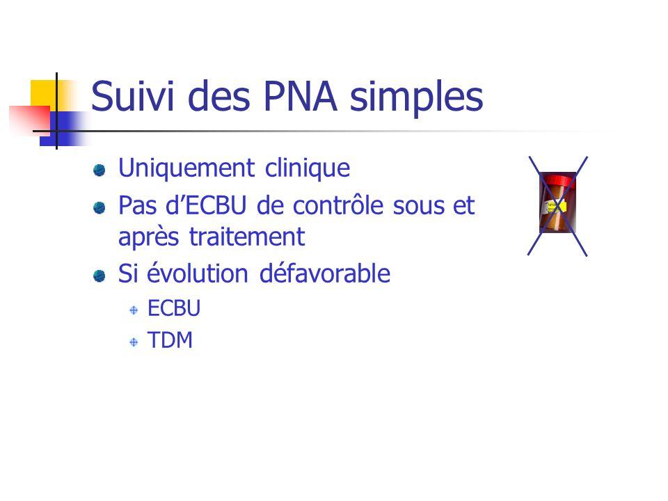 Suivi des PNA simples Uniquement clinique Pas dECBU de contrôle sous et après traitement Si évolution défavorable ECBU TDM