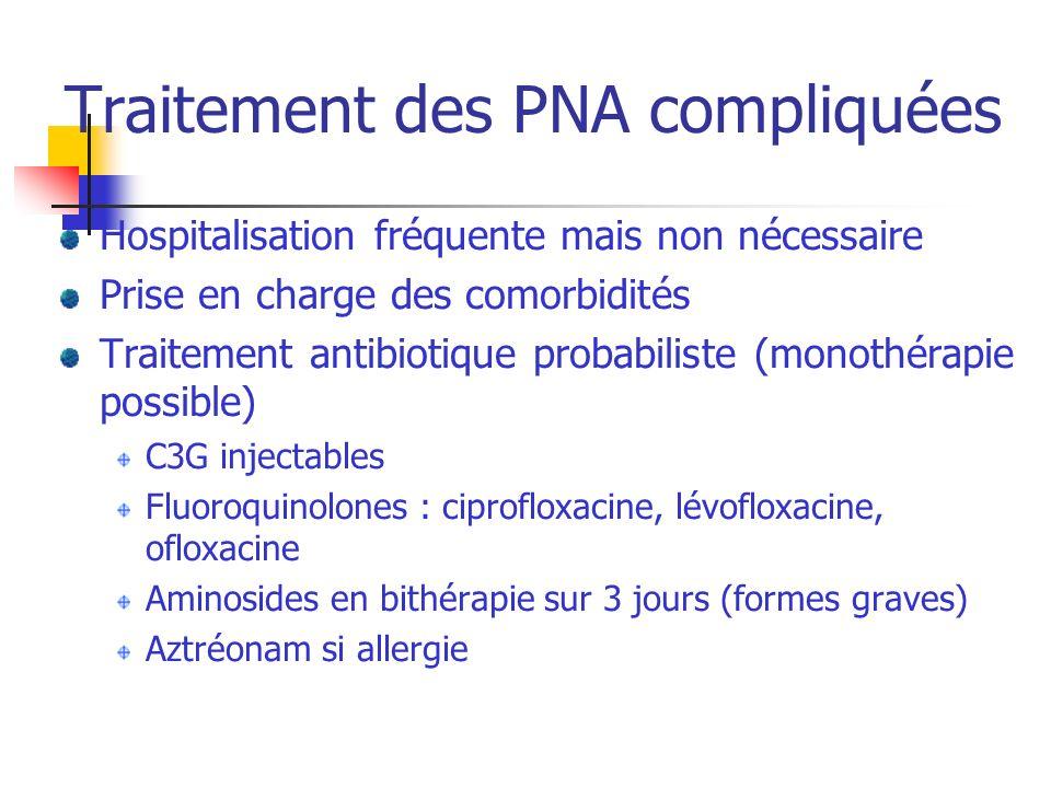 Traitement des PNA compliquées Hospitalisation fréquente mais non nécessaire Prise en charge des comorbidités Traitement antibiotique probabiliste (mo